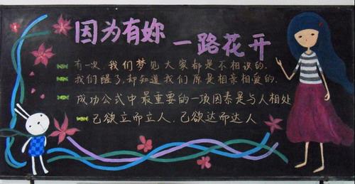 黑板报;有丰富内容的班级文化宣传如班训,班级目标,名人名言,学习园地图片